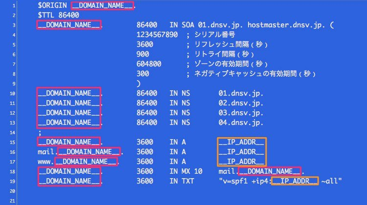 DNSゾーン情報サンプル