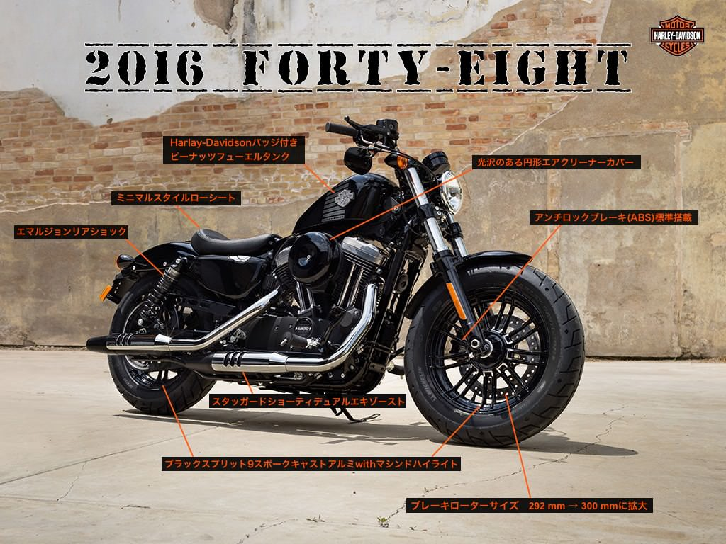 Forty-Eight-2016