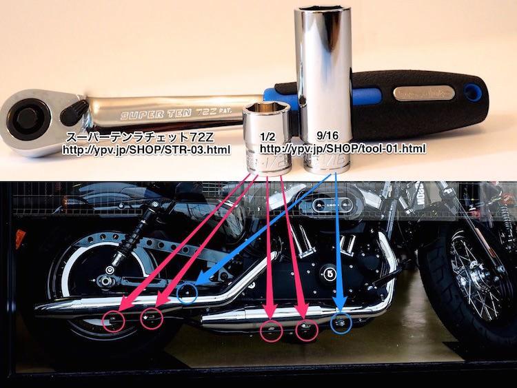 SPORTSTER 2014-2015年モデルのマフラー交換に必要な工具